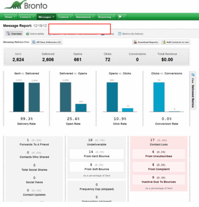 Bronto email analytics from a real company