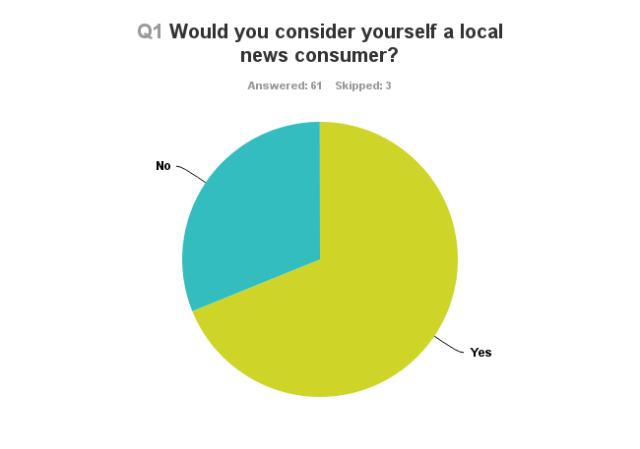 Chart_Q1_140923